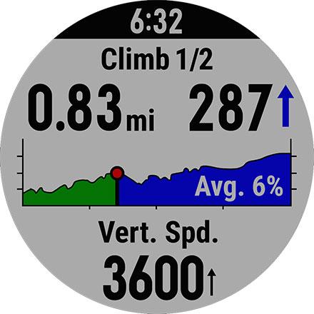 Garmin Fenix 5X ClimbPro функция для подъемов